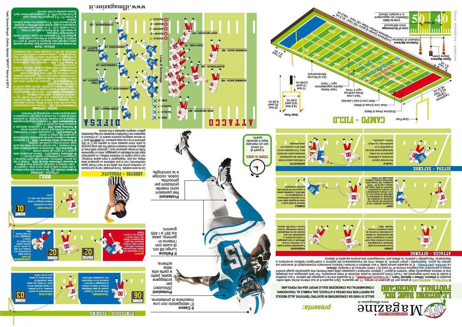 American football infographic